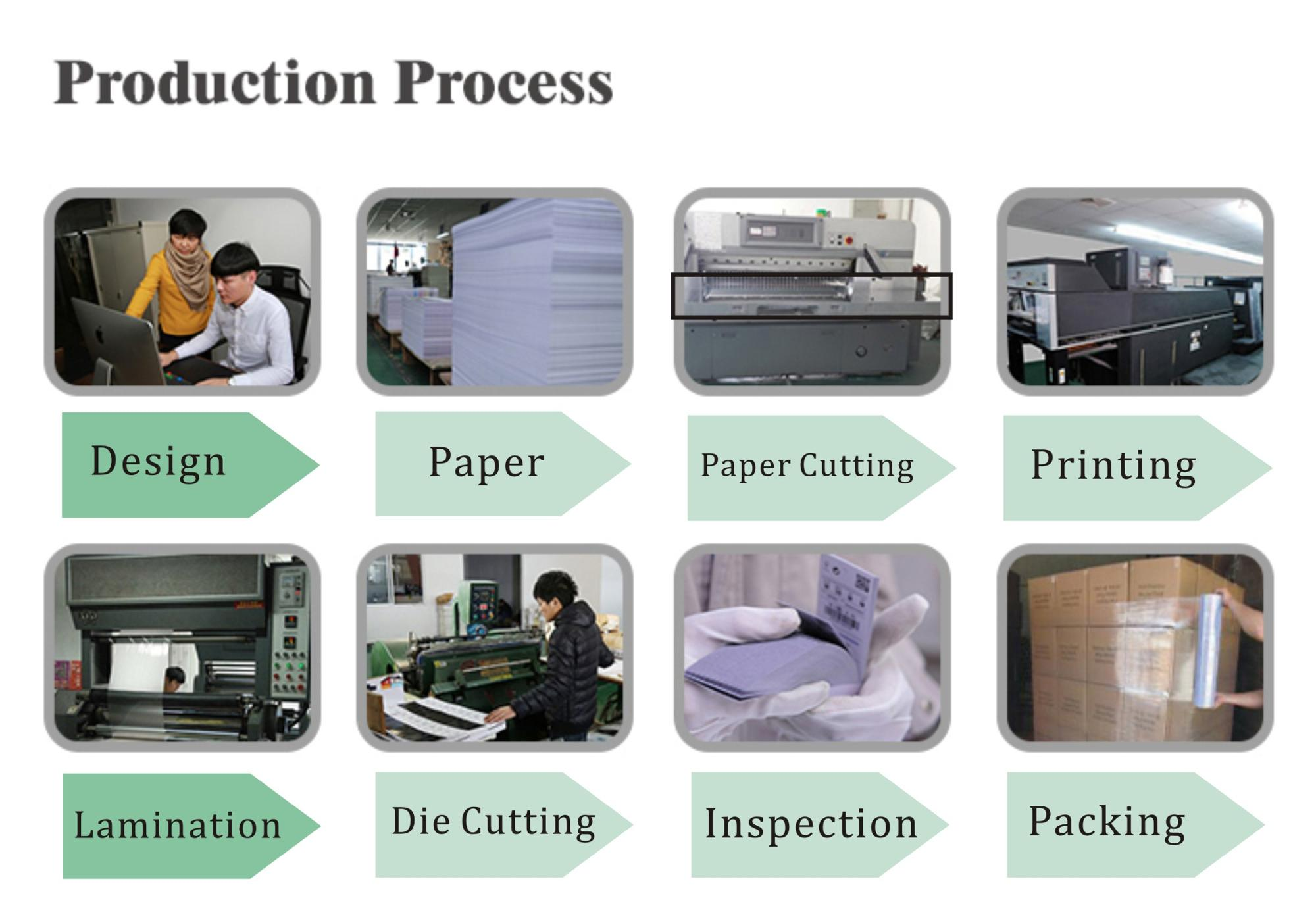 Production Process.jpg