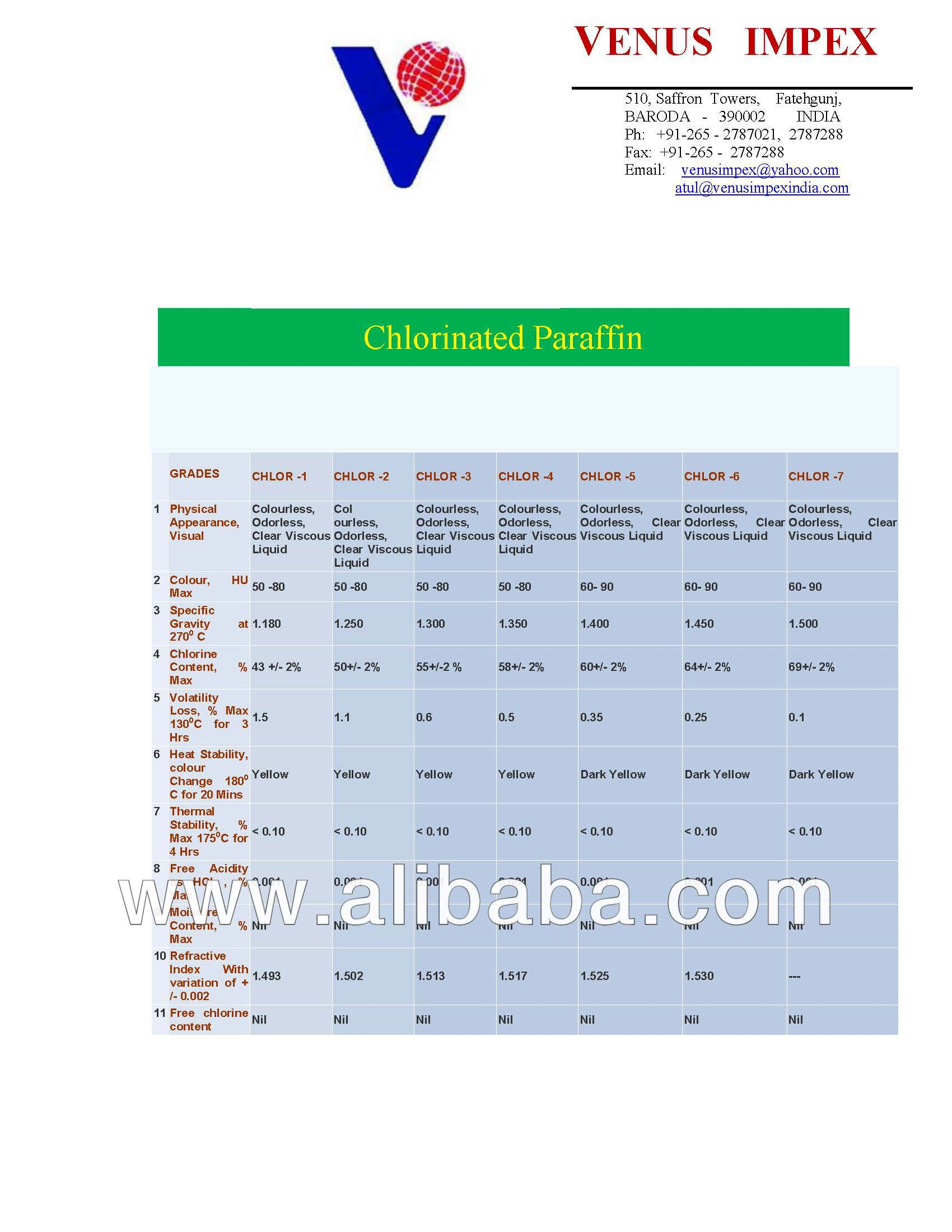 Sell CHLORINATED PARAFFIN, Chlorinated Paraffin Wax, CP
