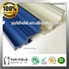 Hot OEM aluminum profile anodize full colors alloy pipe aluminum