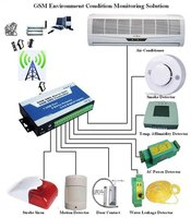 Wireless gsm rtu alarm controller Turn Relay ON OFF by Mobile Phone/SMS Text Command S150