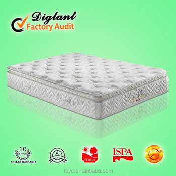 memory foam spring cheap sponge mattress