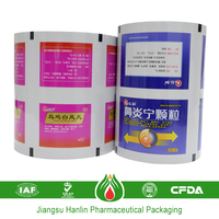 pharmaceutical packaging aluminum foil chemical composition