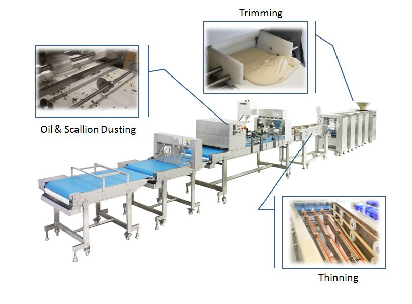 Anko Scale Making Freezing Filling Frozen Barotha Machine
