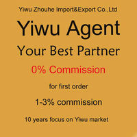 Yiwu international commodity city china yiwu c&f agents
