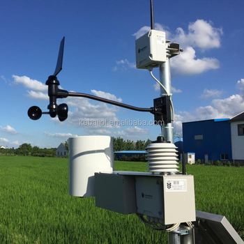Weather Station CaipoBase