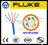Factory Price computer internet cable manufacturer meter digital cable