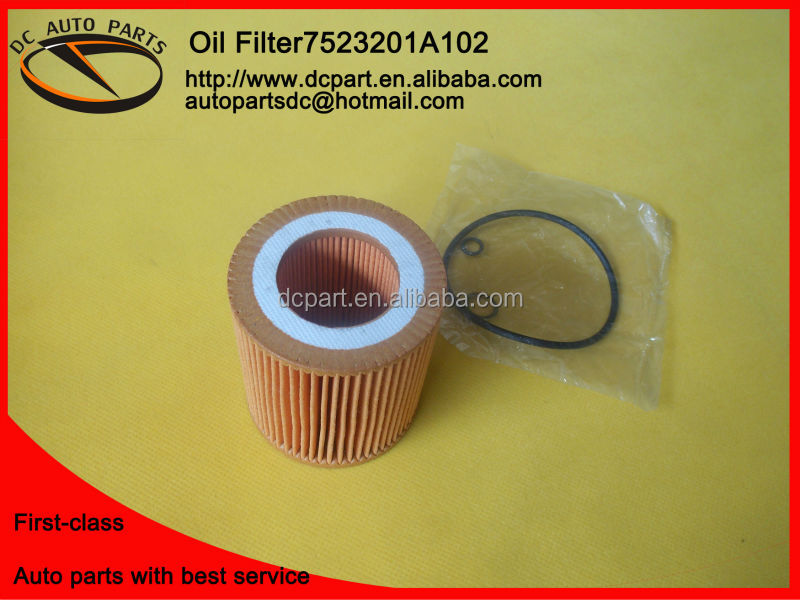 Wholesale oil filters for 7523201A102 BMW