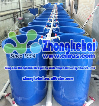 zhongkehai new Fish tank pp