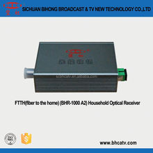 Strong controllability 1310 nm/1550 nm wavelength Fiber to the home household optical receiver with double wavelength