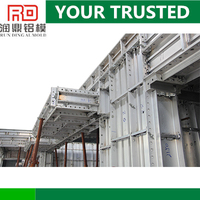 RD Factory price plastic shuttering formwork for concrete