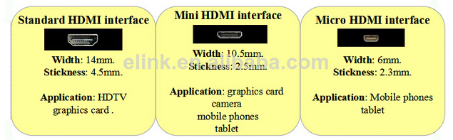 HD gold  HDMI to micro HDMI cable for tablet mobile phones made in shenzhen supplier