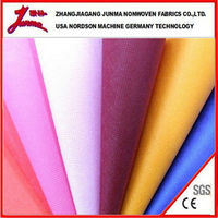 100%polypropylene SMS nonwoven fabric for medical,surgical gown,bed sheet,package,baby diaper