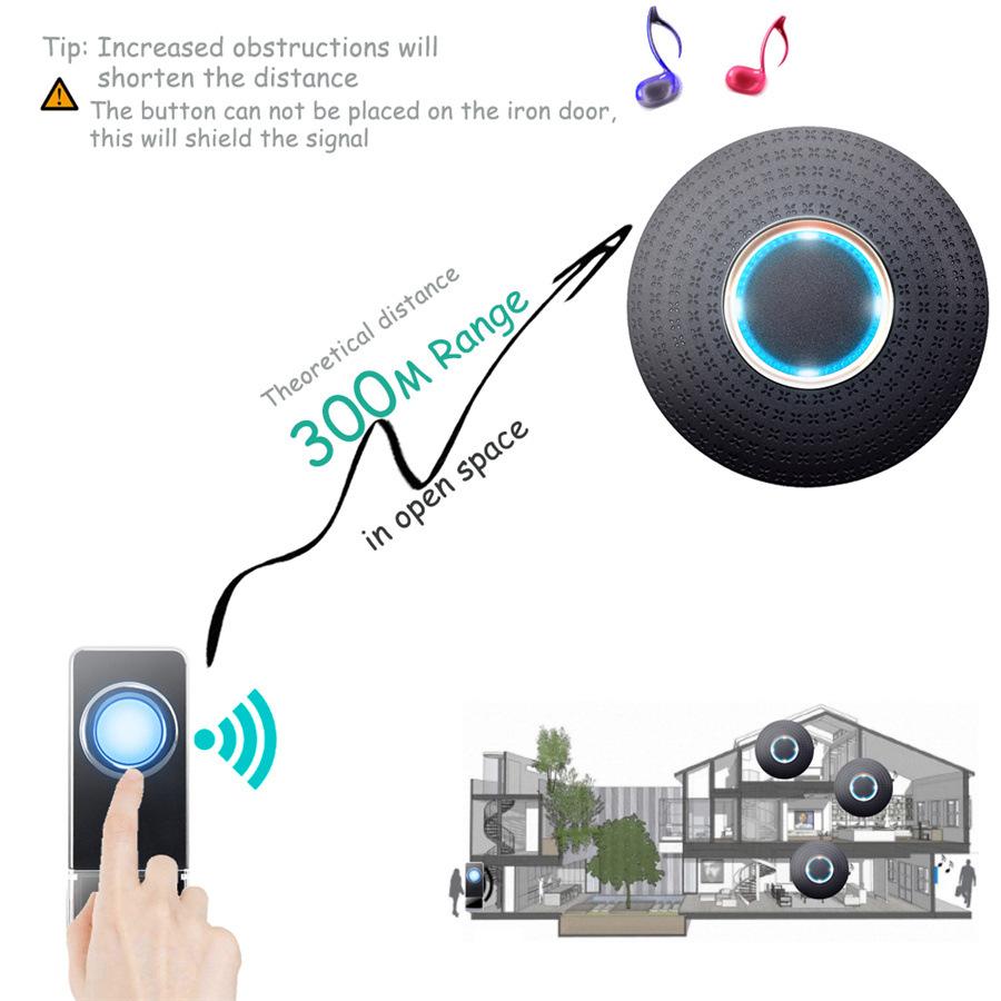SMATRUL New Waterproof Wireless Doorbell EU Plug 300M Remote smart Door Bell Chime ring 1 2 button 1 2 3 receiver no battery Deaf Gorgeous lighting black 5