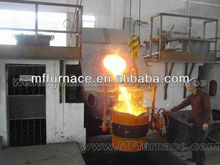 inductotherm furnace