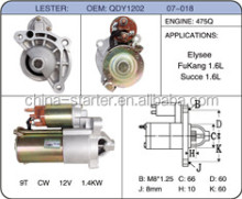 Re-manufacture best-seller starter motor in 2012