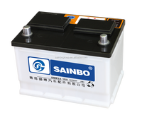 Safe long-lasting hybrid vehicles car battery maintenance free car battery