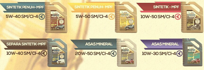 AW Auto Lubricants with Metal Protection Formula with various SAE specifications