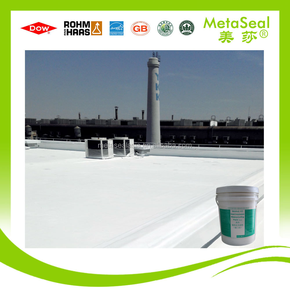 Solar Reflective Heat insulating roof coating