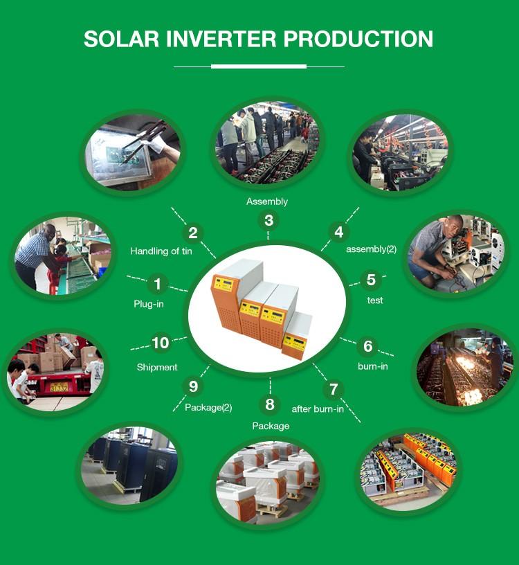 Solar Panel Kit System 300w High Wattage Solar Panels Dual