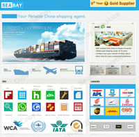 Cheap reliable container shipping from shanghai to new york