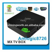 strong receiver download software AML8726-MX dual core A9,android 4.2.2 XBMC Wifi DLNA tv box