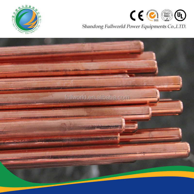 14.2mm Copper bonded earthing rod made in China