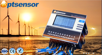 Industrial Usage temperature data logger for RMU