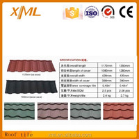 Waviness Stone Coated Roof Tile/Aluminum Zinc Roofing Shingle/Colorful Sand Coated Steel Roof tile