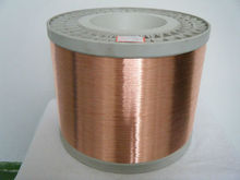copper wholesale craft anodized aluminum wire for net cable