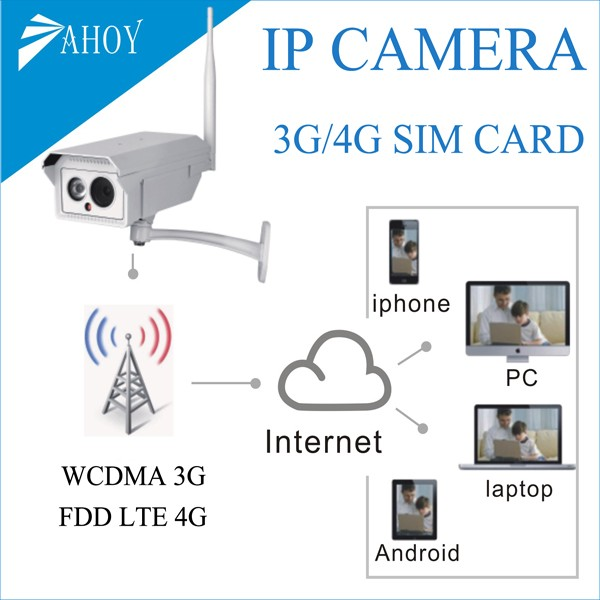 3g battery operated outdoor wireless security camera,100 meter cctv camera with sd card,gsm umts camera
