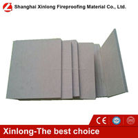Excellent Fireproofing Materials 8mm 9mm 12mm CS Board with lowest prices
