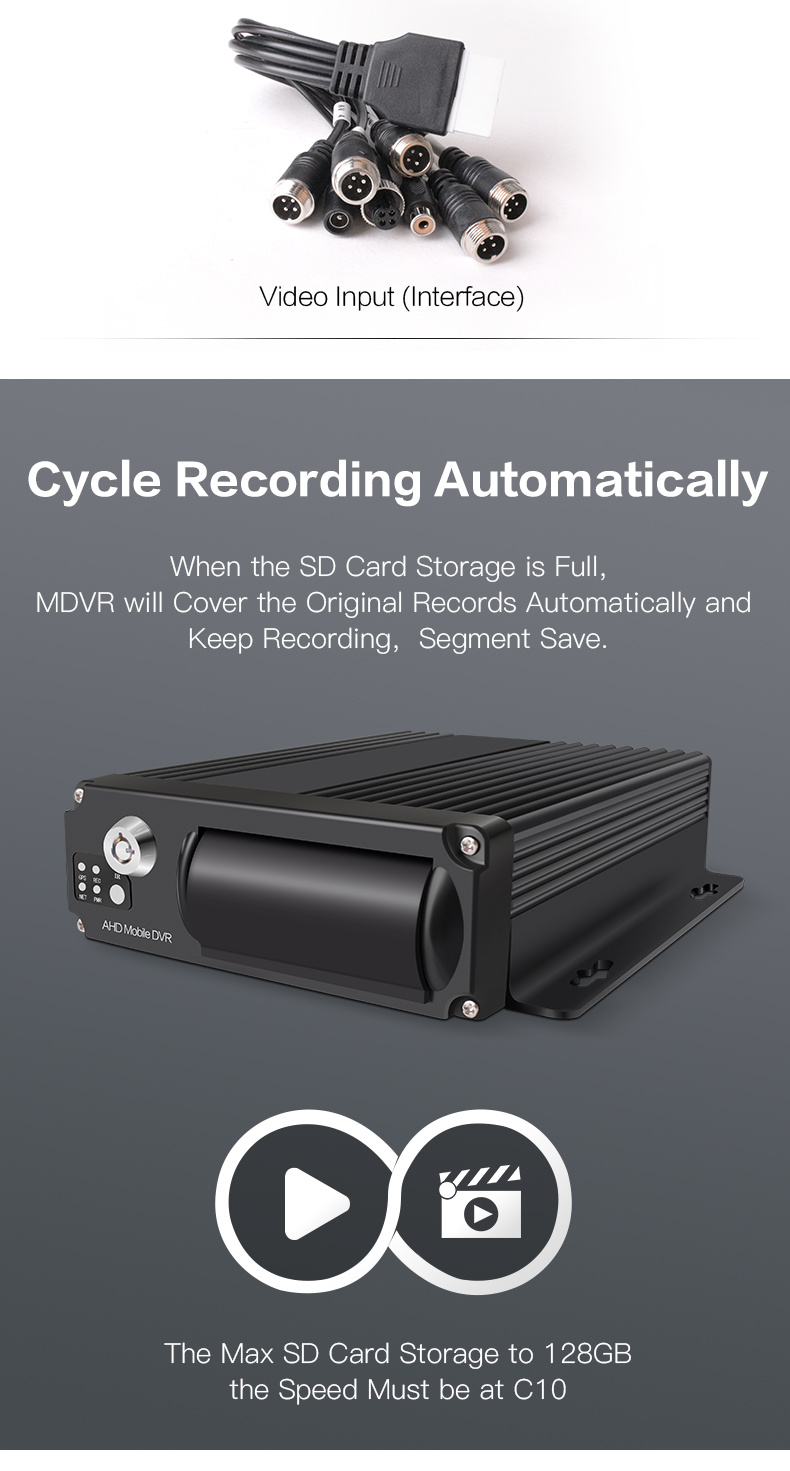 High Quality Amazon Supplier 1080P 4 Channels SD Recorder DVR 4G 3G GPS WIFI MDVR