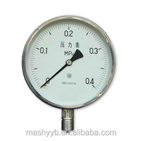 All stainless steel bottom connection dry pressure gauge with CE