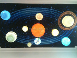 2016 Hot sale solar system eight planets with lighting for decoration or advertising