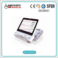 Wireless bluetooth portable maternal/fetal monitor with CE