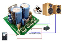 Amplifier KIT 2X10 Watt RMS
