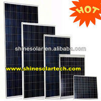 1kw solar panel system 250w PV solar panel for industy use