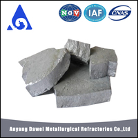 Ferro Silicon Low Barium Supplier