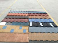 Multifunctional light weight roof tile material made in China