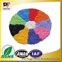 Color MASTERBATCH, High covering, disperse evenly, Manufacturer sales,affordable Price