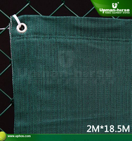 Tennis Court Windscreen net , resistant net,shade net