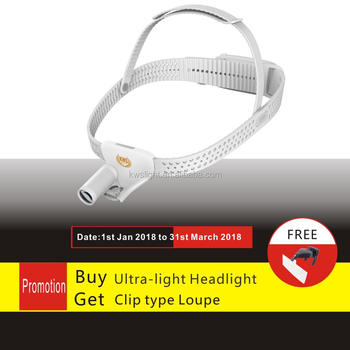 KD-202A-8 High CRI high brightness head light