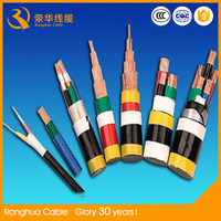 Underground 220KV Power Cables