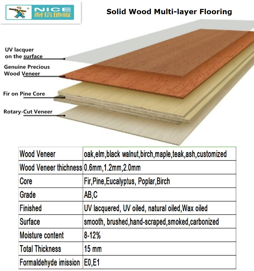 hot sell home engineered solid wood flooring