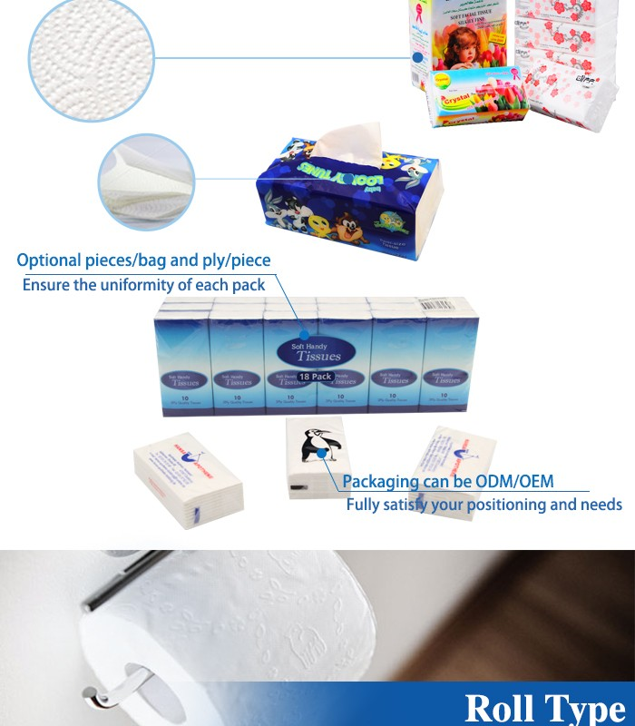 Quality Assured A/B/C Grade China Paper Tiolet Clear Box Tissue Papers