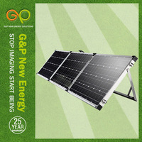 Solar Panel -cheap efficient unique products Solar Directory sale for off-grid system solar system price