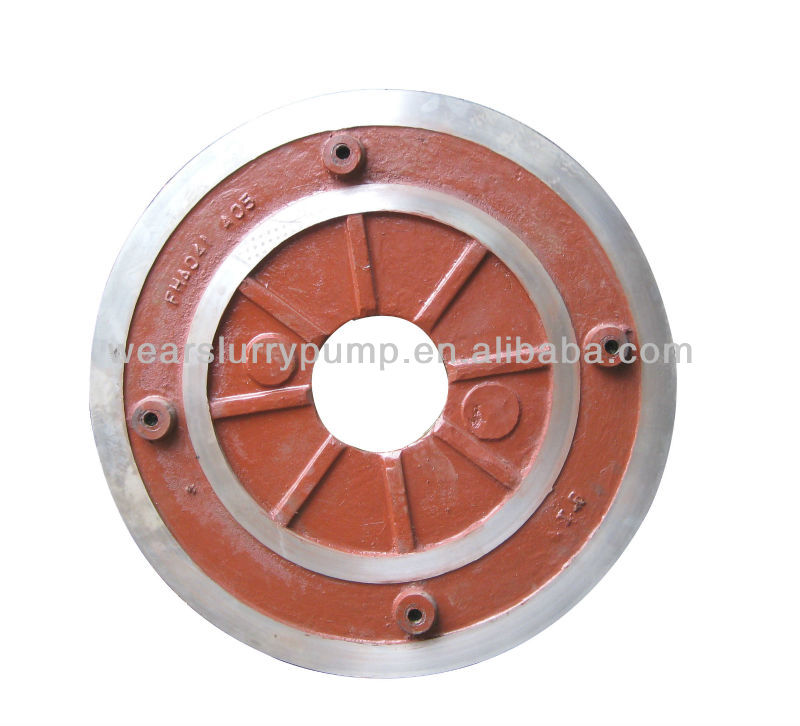 Replacement Slurry Pump Spare Parts