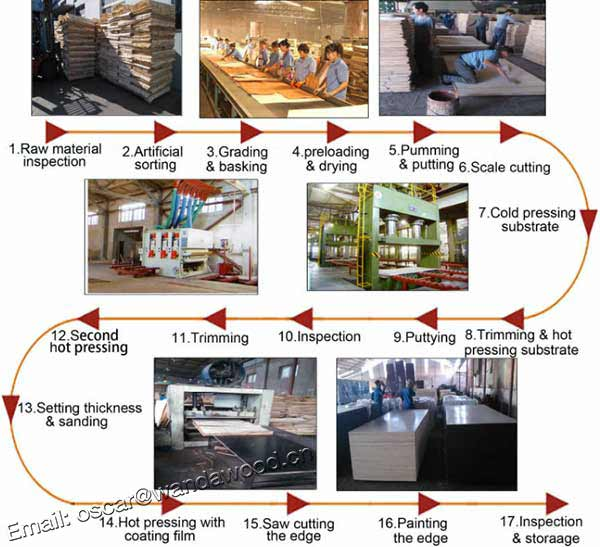 Film-Faced-Plywood-Manufacturing-Process.jpg
