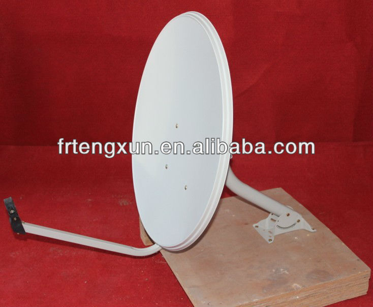 360 degree tv antenna