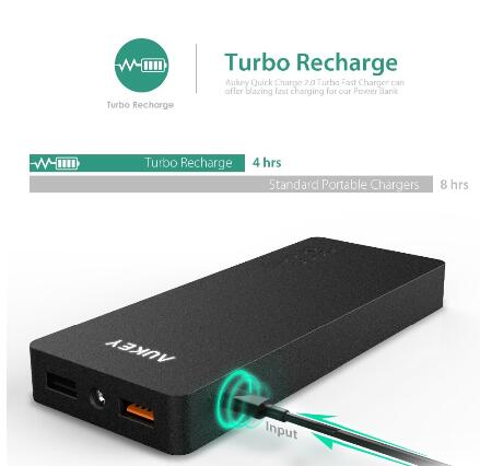 AUKEY 10000mAh Portable power bank Fast Charger. Qualcomm Quick Charge 2.0 power bank. dual usb power bank.